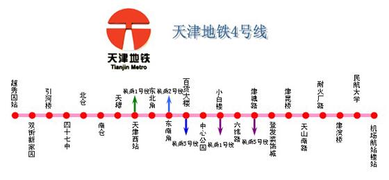 天津地铁4号线北段工程进展最新消息 即将启动建设